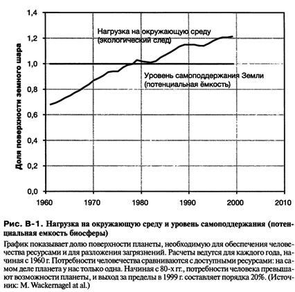 Клуб мировая наука и будущее россии